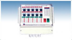 Fix-Gas-Monitor