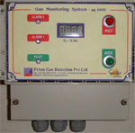 Multi Gas Detector with Pump
